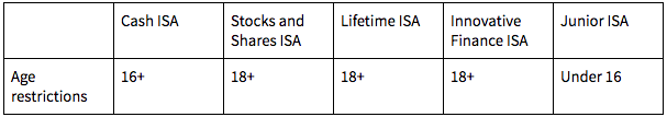 ISA, stocks and share ISA