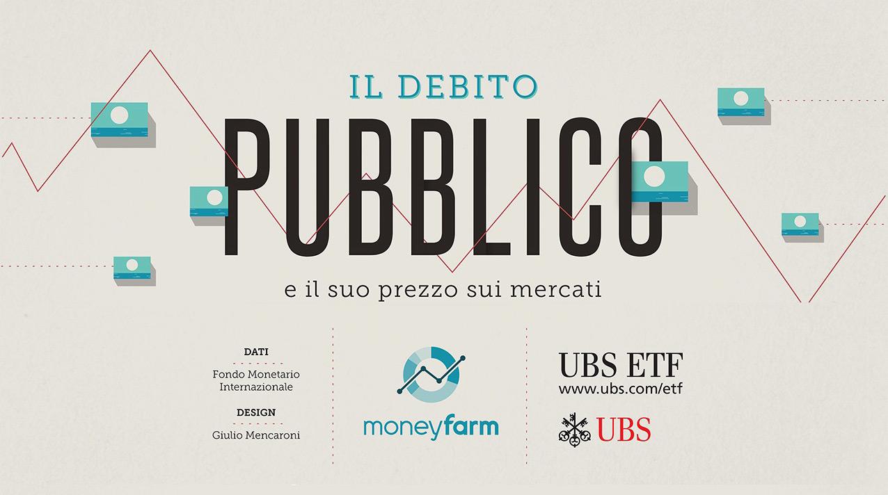 Il debito pubblico in un infografica