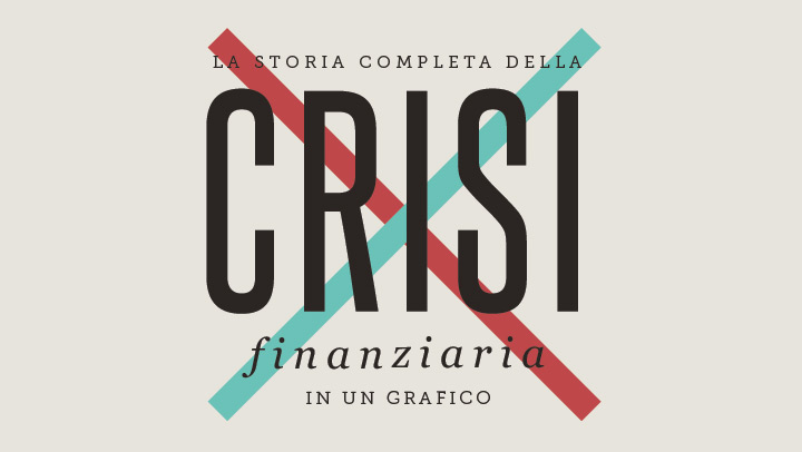 La storia della crisi finanziaria in infografica