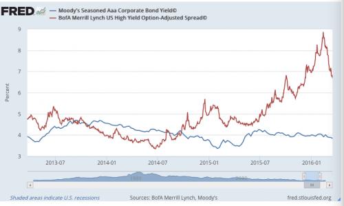 indice di volatilità criptovaluta